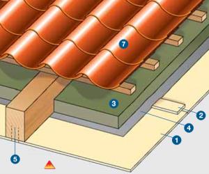 obklad-drevena-strecha