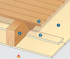 obklad-dreveny-strop